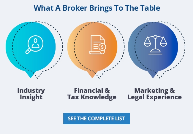 What a Broker Brings to the Table